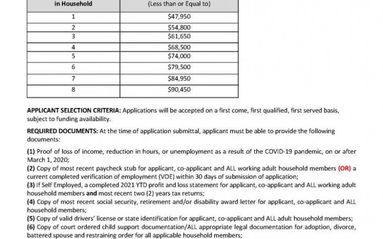 PBC Mortgage Assistance